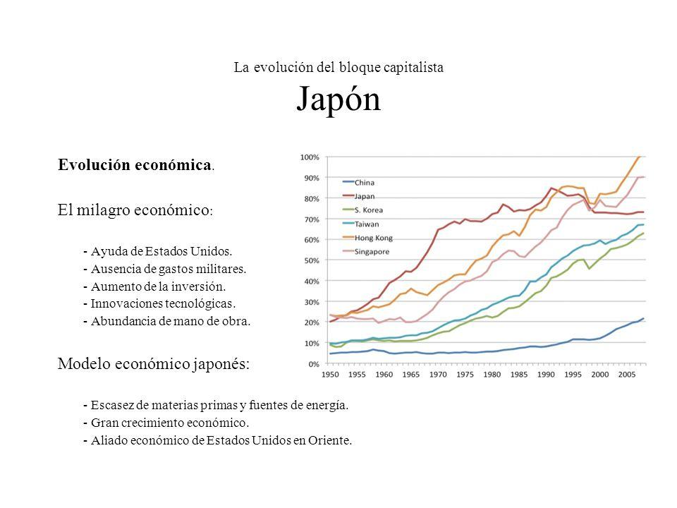 La evolución del bloque capitalista Japón Evolución económica.