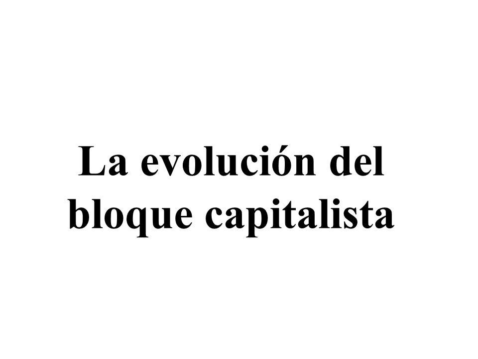 La evolución del bloque capitalista Objetivos - Identificar las principales características del bloque capitalista.