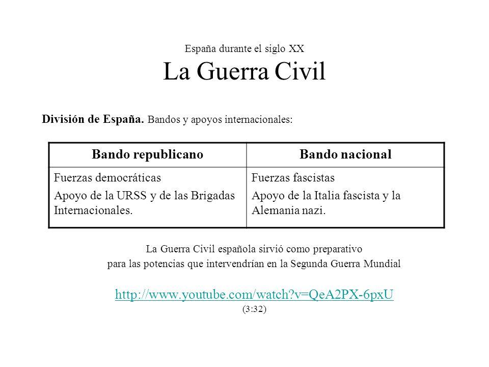 España durante el siglo XX La Guerra Civil División de España.