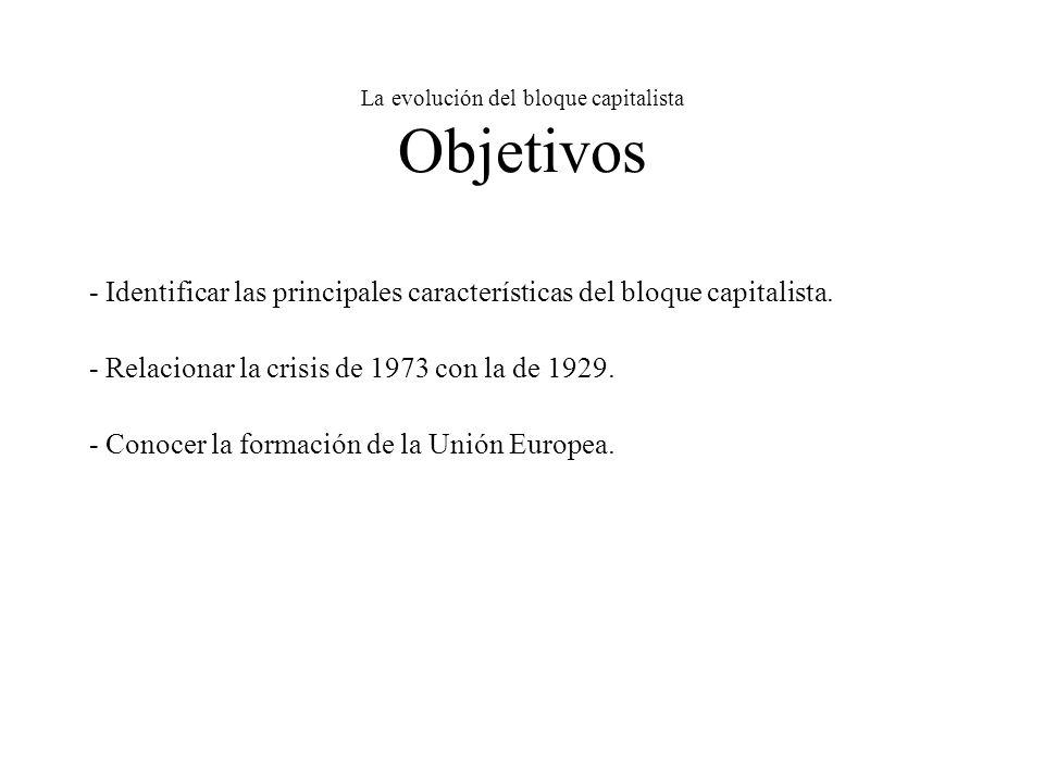 España durante el siglo XX La Guerra Civil El golpe de Estado.