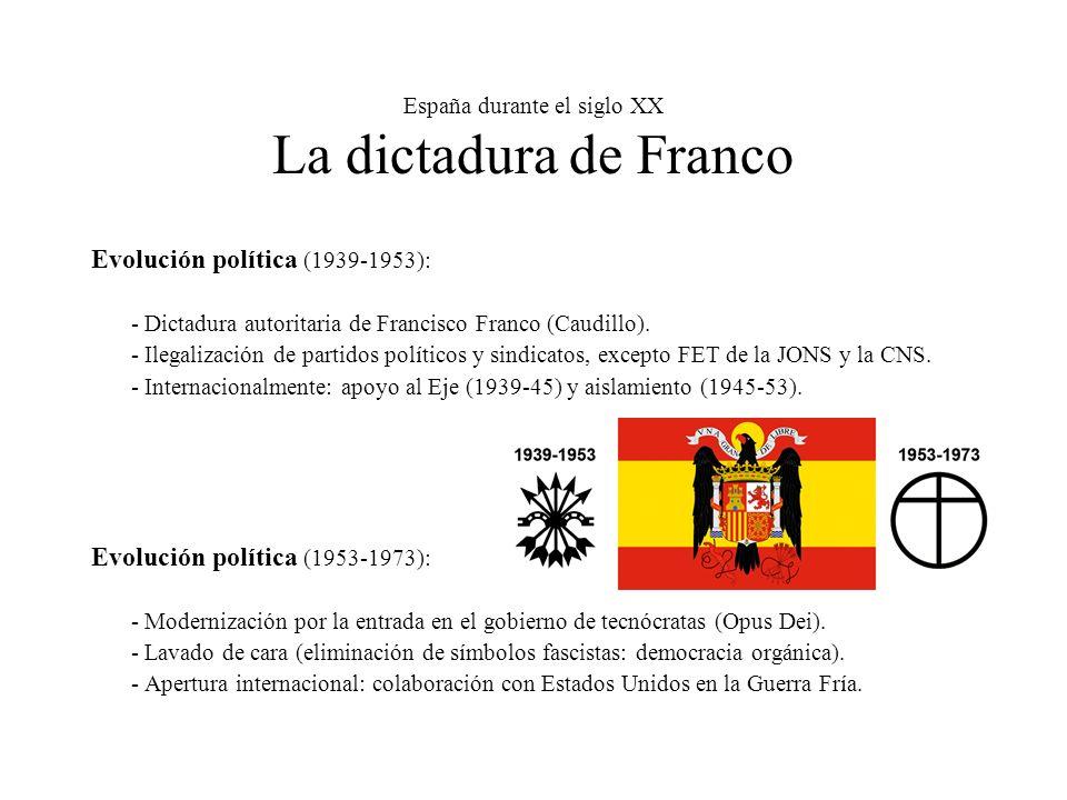 España durante el siglo XX La dictadura de Franco Evolución política (1939-1953): - Dictadura autoritaria de Francisco Franco (Caudillo).