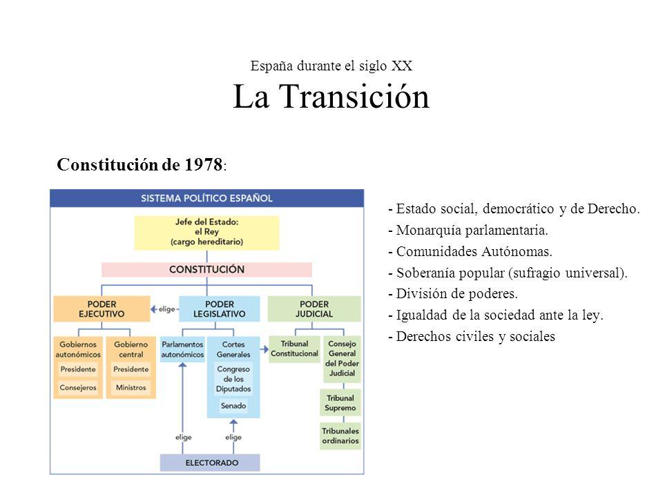 España durante el siglo XX La Transición Constitución de 1978 : - Estado social, democrático y de Derecho.