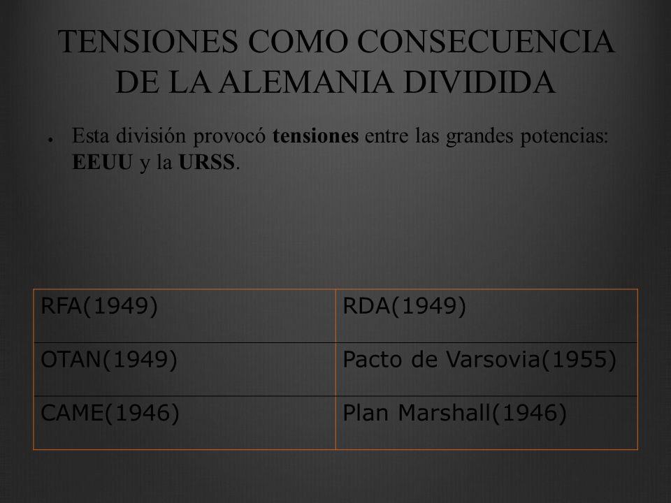 TENSIONES COMO CONSECUENCIA DE LA ALEMANIA DIVIDIDA Esta división provocó tensiones entre las grandes potencias: EEUU y la URSS. RFA(1949)RDA(1949) OT