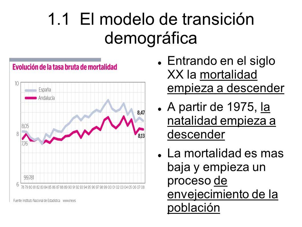 Emigración exterior a América Los orígenes de la emigración española se remontan al descubrimiento de América.