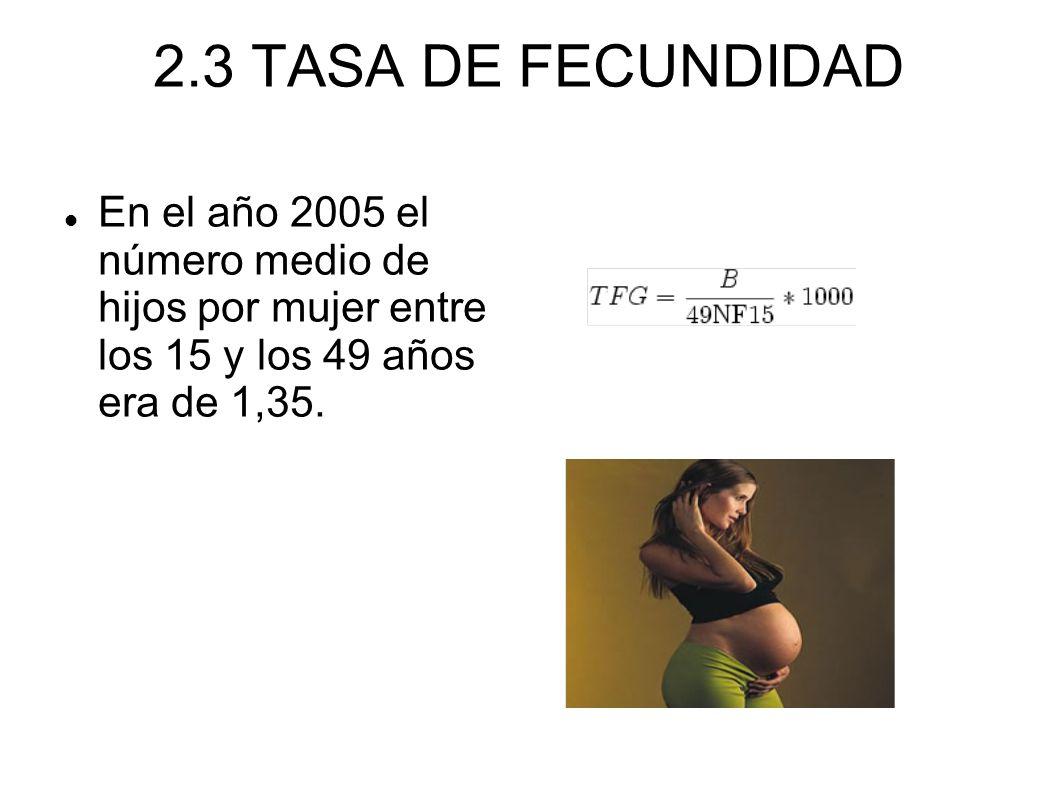 Evolución de la población activa en España La población ha ido aumentando desde 1976 hasta 2006.