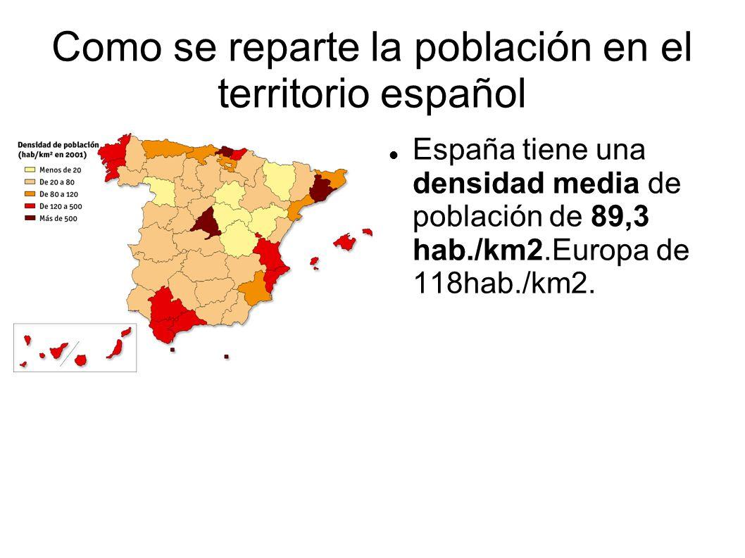DISTRIBUCIÓN DE LA POBLACIÓN EN ANDALUCÍA Zonas con densidades medias se sitúan en toda el área del valle del Guadalquivir.