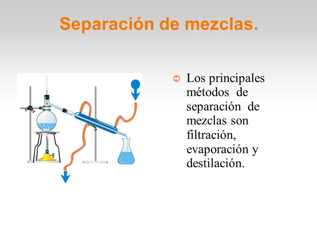 Separación de mezclas. Los principales métodos de separación de mezclas son filtración, evaporación y destilación.