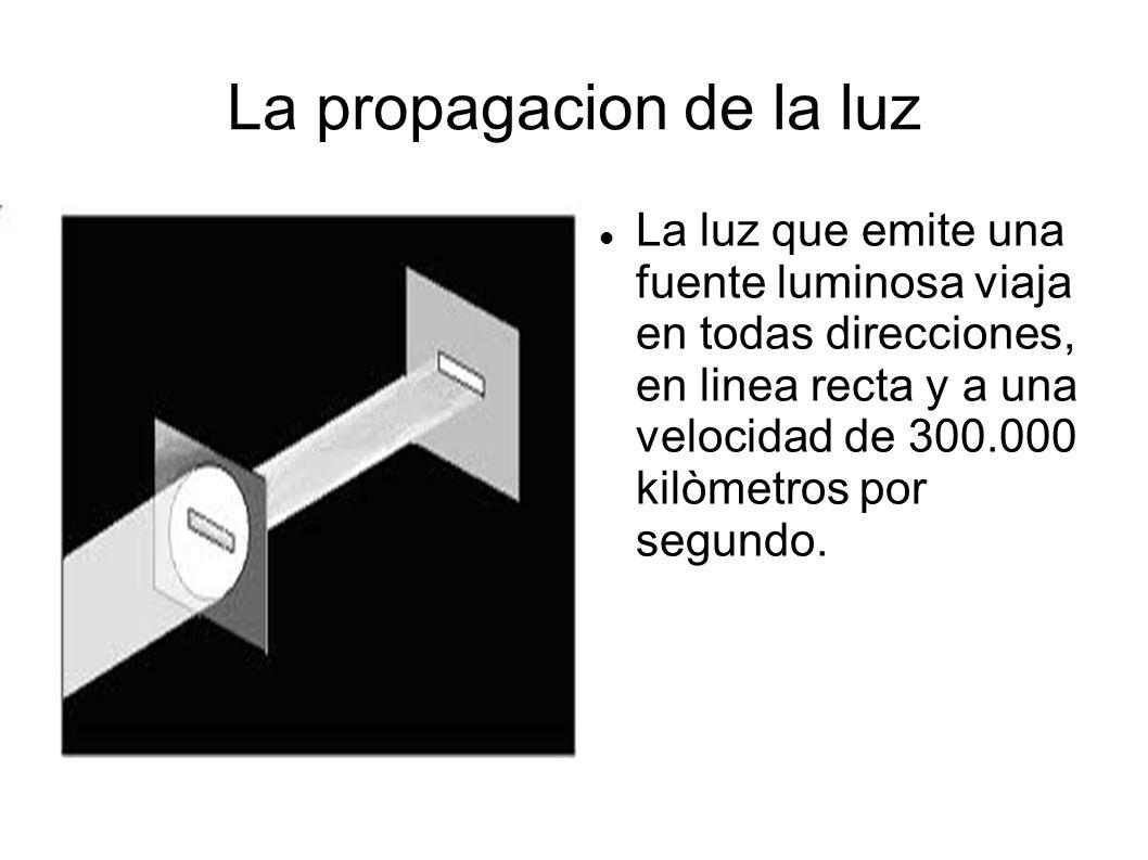 La propagacion de la luz La luz que emite una fuente luminosa viaja en todas direcciones, en linea recta y a una velocidad de 300.000 kilòmetros por s