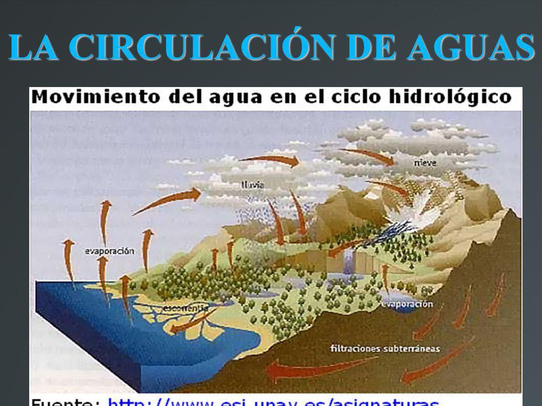 Erosión del acantilado La erosión es la incorporación y el transporte de material por un agente dinámico, como el agua, el viento o el hielo.