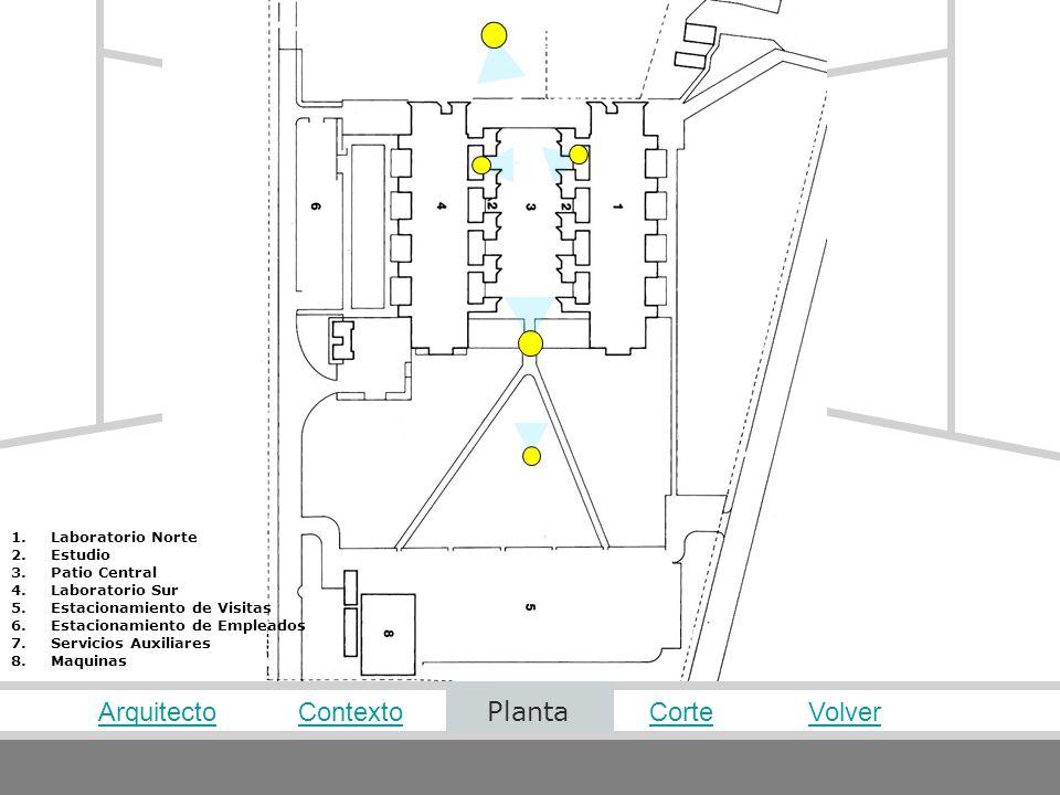 ArquitectoContexto Planta CorteVolver 1.Laboratorio Norte 2.Estudio 3.Patio Central 4.Laboratorio Sur 5.Estacionamiento de Visitas 6.Estacionamiento d