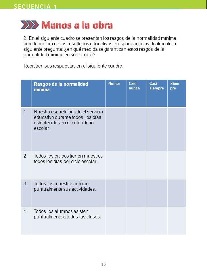 2. En el siguiente cuadro se presentan los rasgos de la normalidad mínima para la mejora de los resultados educativos. Respondan individualmente la si