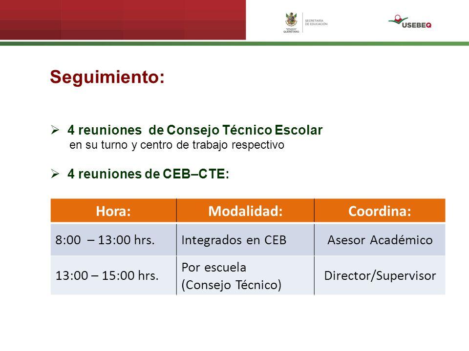 Seguimiento del CEB–CTE (8 sesiones) 4 sesiones por Consejo Técnico Escolar (CT/nivel- modalidad).