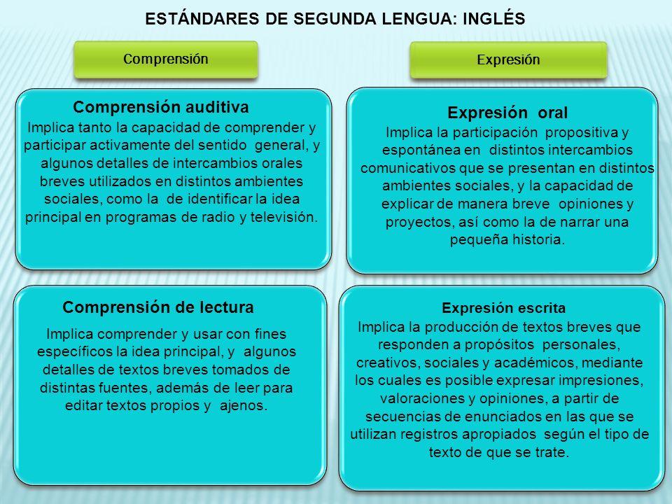 ESTÁNDARES DE SEGUNDA LENGUA: INGLÉS Comprensión Expresión. Comprensión auditiva Implica tanto la capacidad de comprender y participar activamente del