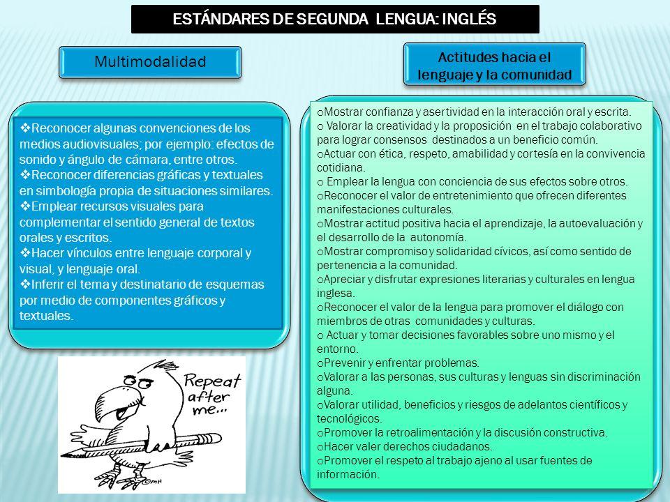 Multimodalidad ESTÁNDARES DE SEGUNDA LENGUA: INGLÉS Actitudes hacia el lenguaje y la comunidad Reconocer algunas convenciones de los medios audiovisua