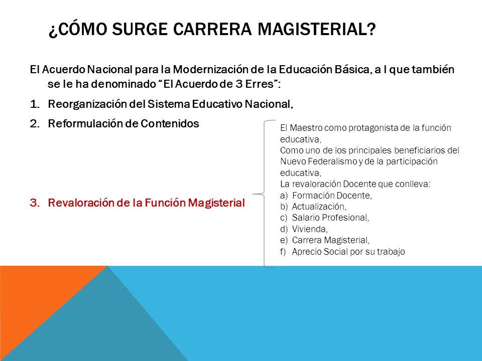 ACUERDOS PRESIDENCIALES: Podrán participar en actividades Técnico- pedagógicas en Tercera Vertiente.