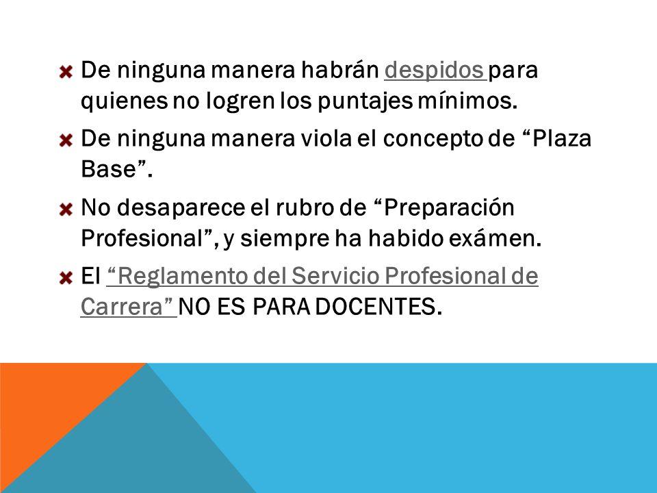 PARTICIPACIÓN EN LOS NIVELES/MODALIDADES Educación Inicial: únicamente Preescolar.