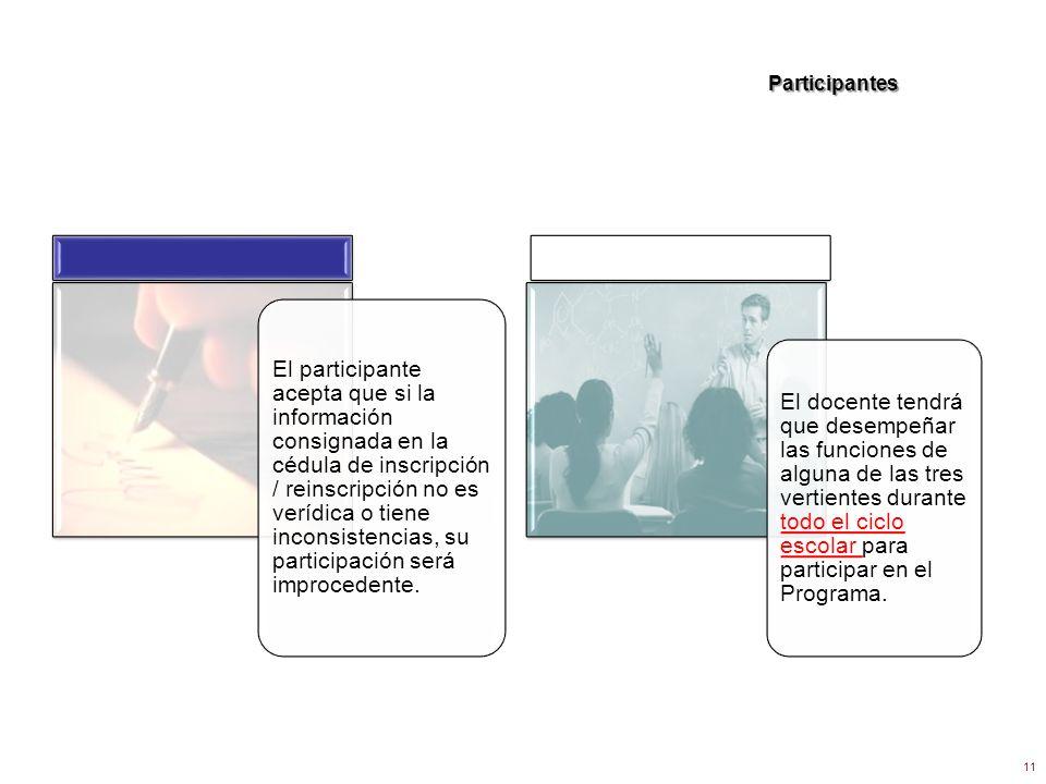 Participantes El participante acepta que si la información consignada en la cédula de inscripción / reinscripción no es verídica o tiene inconsistenci