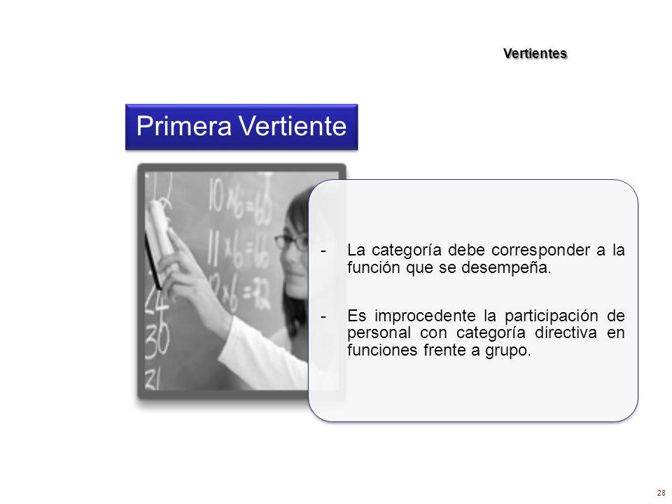 Vertientes - La categoría debe corresponder a la función que se desempeña. - Es improcedente la participación de personal con categoría directiva en f