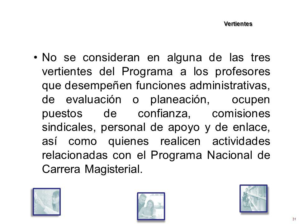 No se consideran en alguna de las tres vertientes del Programa a los profesores que desempeñen funciones administrativas, de evaluación o planeación,