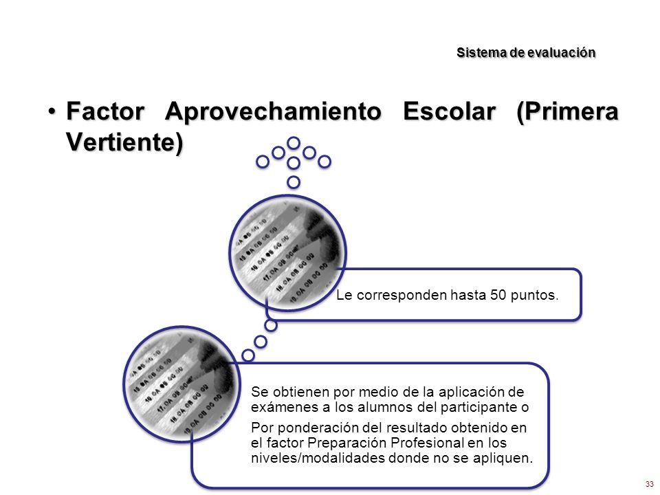 Factor Aprovechamiento Escolar (Primera Vertiente)Factor Aprovechamiento Escolar (Primera Vertiente) Sistema de evaluación Se obtienen por medio de la