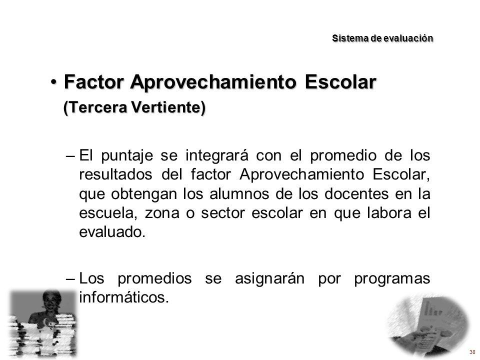Factor Aprovechamiento EscolarFactor Aprovechamiento Escolar (Tercera Vertiente) (Tercera Vertiente) –El puntaje se integrará con el promedio de los r
