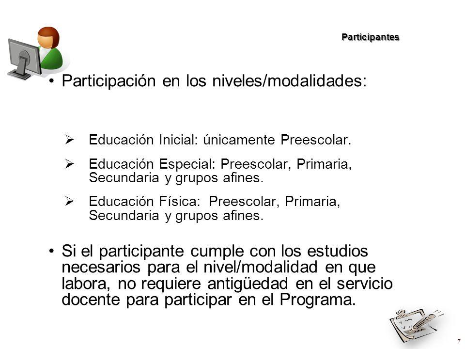 Participación en los niveles/modalidades: Educación Inicial: únicamente Preescolar. Educación Especial: Preescolar, Primaria, Secundaria y grupos afin