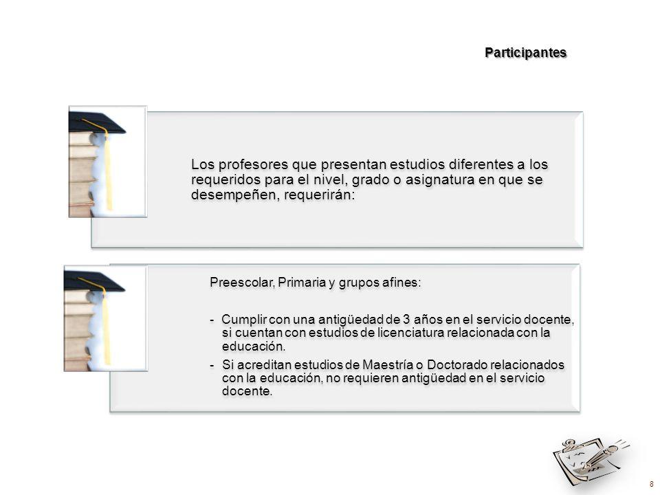 Participantes Los profesores que presentan estudios diferentes a los requeridos para el nivel, grado o asignatura en que se desempeñen, requerirán: Pr