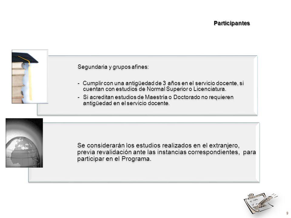 Niveles 20 XXIA No evaluación, no promoción o puntaje menor a 70 123 Evaluación extraordinaria y Programa de capacitación.