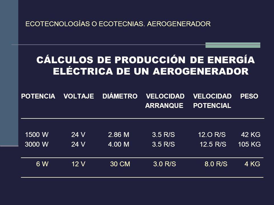 CÁLCULOS DE PRODUCCIÓN DE ENERGÍA ELÉCTRICA DE UN AEROGENERADOR POTENCIA VOLTAJE DIÁMETRO VELOCIDAD VELOCIDAD PESO ARRANQUE POTENCIAL ________________