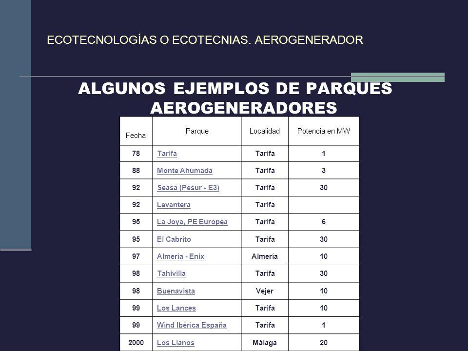 ECOTECNOLOGÍAS O ECOTECNIAS. AEROGENERADOR ALGUNOS EJEMPLOS DE PARQUES AEROGENERADORES Fecha ParqueLocalidadPotencia en MW 78Tarifa 1 88Monte AhumadaT
