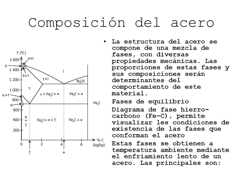 Composición del acero La estructura del acero se compone de una mezcla de fases, con diversas propiedades mecánicas. Las proporciones de estas fases y