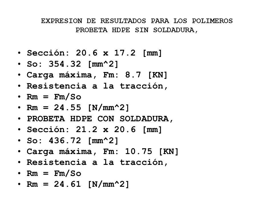 EXPRESION DE RESULTADOS PARA LOS POLIMEROS PROBETA HDPE SIN SOLDADURA, Sección: 20.6 x 17.2 [mm] So: 354.32 [mm^2] Carga máxima, Fm: 8.7 [KN] Resisten