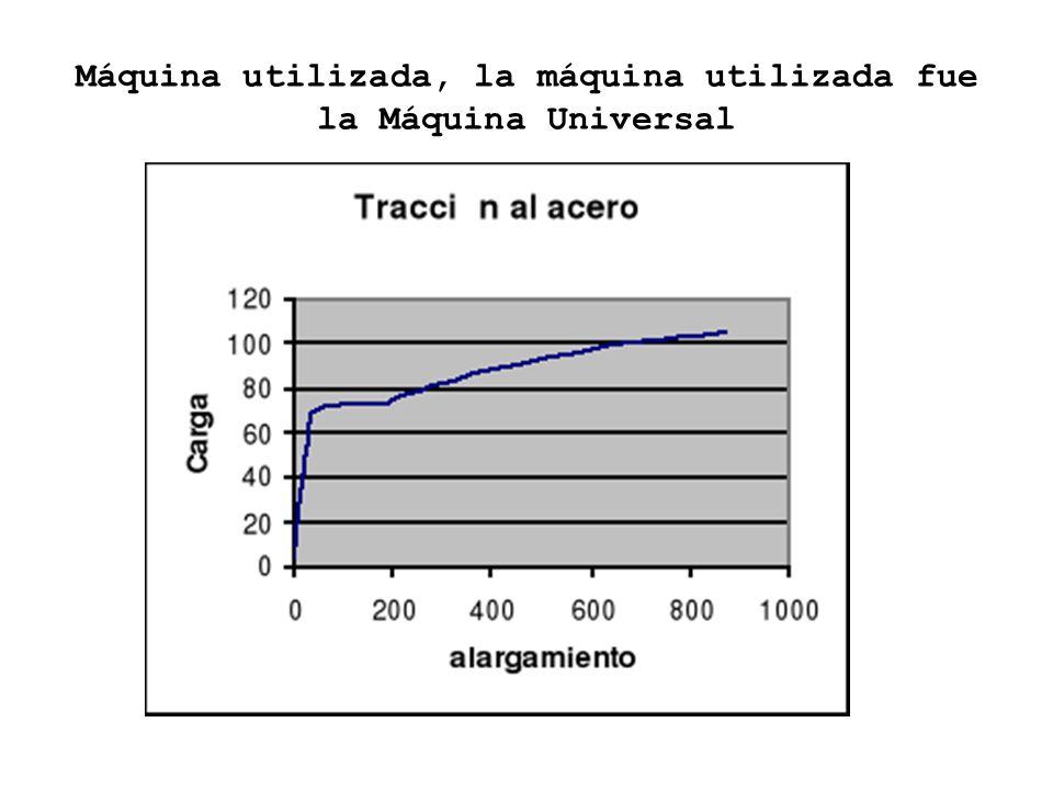 Máquina utilizada, la máquina utilizada fue la Máquina Universal