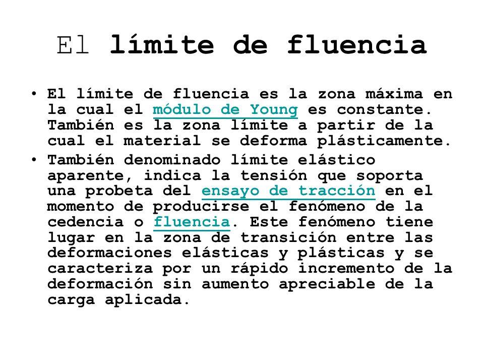 El límite de fluencia El límite de fluencia es la zona máxima en la cual el módulo de Young es constante. También es la zona límite a partir de la cua
