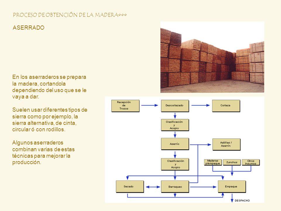 PROCESO DE OBTENCIÓN DE LA MADERA ASERRADO En los aserraderos se prepara la madera, cortandola dependiendo del uso que se le vaya a dar. Suelen usar d