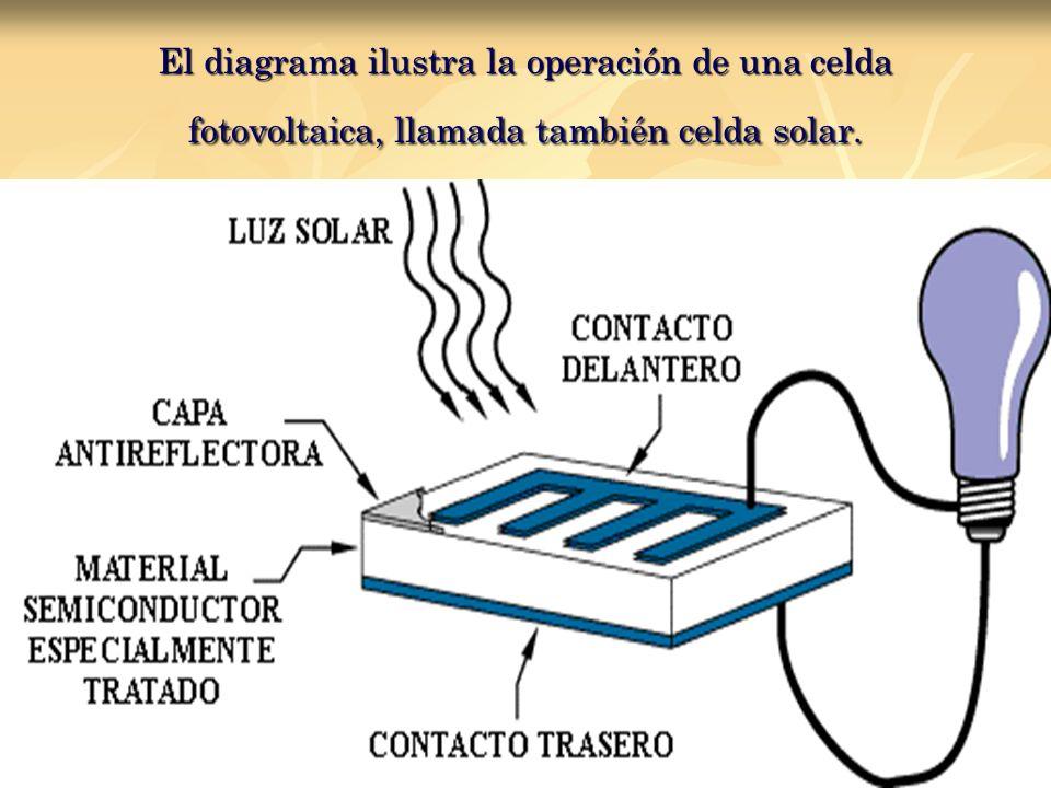 Kc130tm, 130w, 12v Panel solar W J-Box Kc130tm, 130w, 12v Panel solar W J-Box Kc130tm, 130w, 12v Panel solar W J-Box Kc130tm, 130w, 12v Panel solar W J-Box precio: $5830.98 precio: $5830.98 DescriptionE-Series 4.5 WE-Series 18 W Energía de arranque (1) 4.5 W (300mA @ 15 V)18W (1200 mA @ 15V Energía estabilizada (2) 3.5 W14.5 W peso lb/kg 2.2 lb 1.0 kg9.03lb 4.1 kg dimensiones in/mm 13.38x9.527in 340x242 mm 47.24x37 in 1200x940 mm