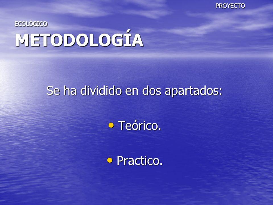 PROYECTO ECOLÓGICO METODOLOGÍA PROYECTO ECOLÓGICO METODOLOGÍA Se ha dividido en dos apartados: Teórico. Teórico. Practico. Practico.