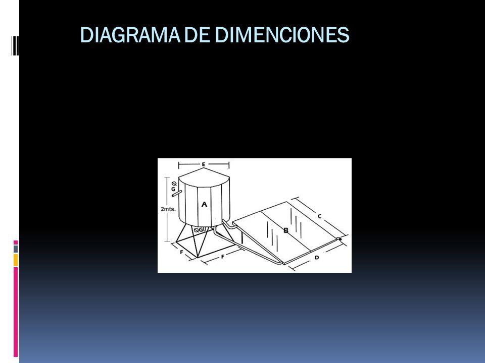 DIAGRAMA DE DIMENCIONES