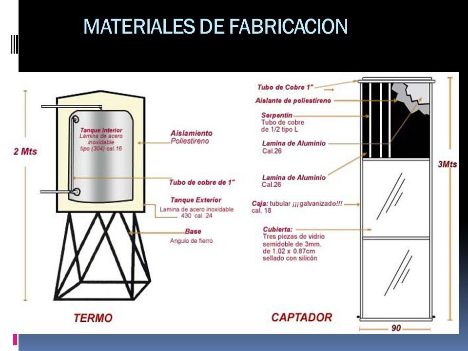 MATERIALES DE FABRICACION