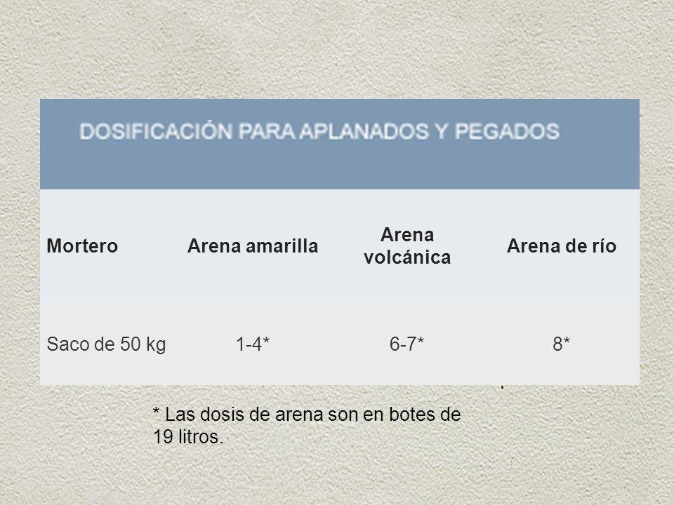 . MorteroArena amarilla Arena volcánica Arena de río Saco de 50 kg1-4*6-7*8* * Las dosis de arena son en botes de 19 litros.