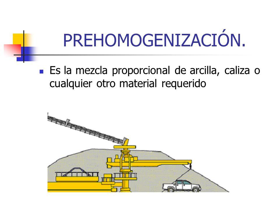 PREHOMOGENIZACIÓN. Es la mezcla proporcional de arcilla, caliza o cualquier otro material requerido