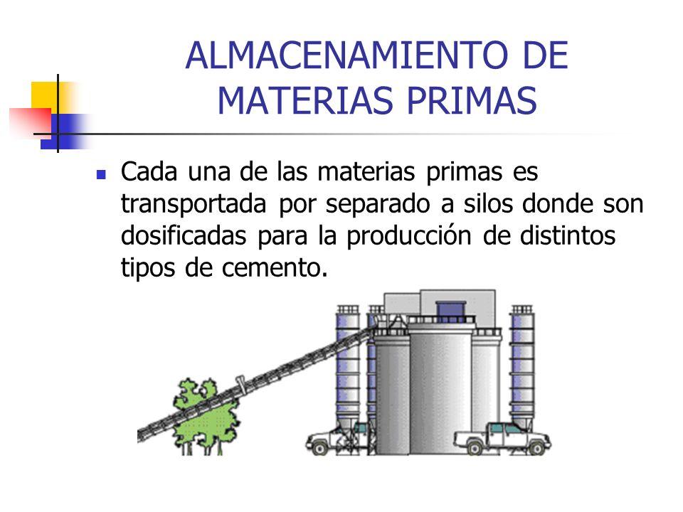 ALMACENAMIENTO DE MATERIAS PRIMAS Cada una de las materias primas es transportada por separado a silos donde son dosificadas para la producción de dis