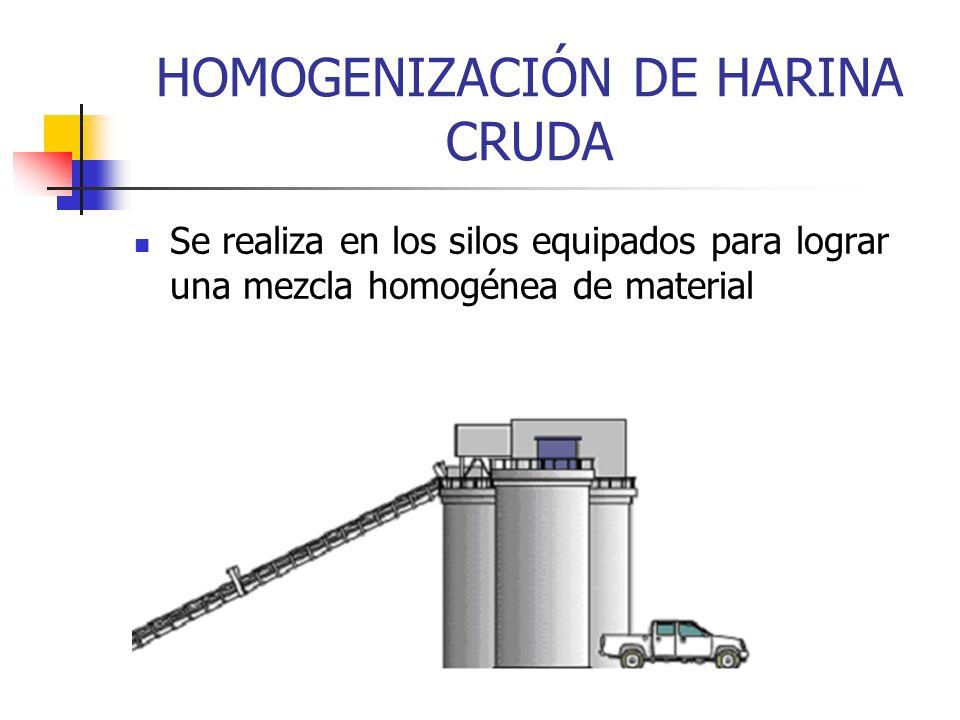 HOMOGENIZACIÓN DE HARINA CRUDA Se realiza en los silos equipados para lograr una mezcla homogénea de material