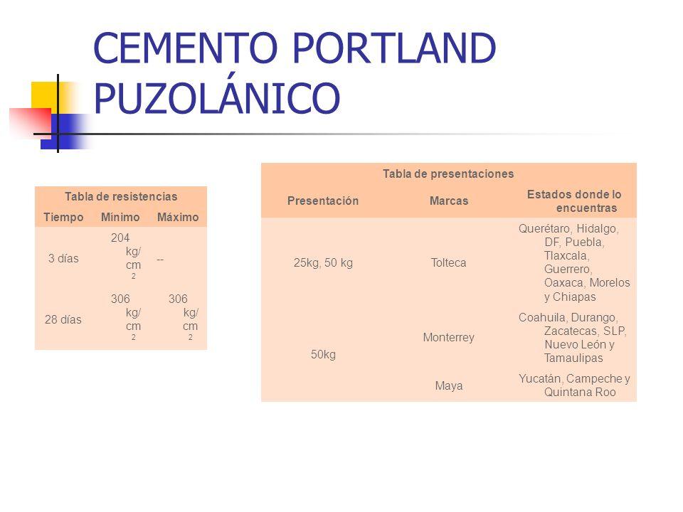 CEMENTO PORTLAND PUZOLÁNICO Tabla de resistencias TiempoMínimoMáximo 3 días 204 kg/ cm 2 -- 28 días 306 kg/ cm 2 Tabla de presentaciones PresentaciónM