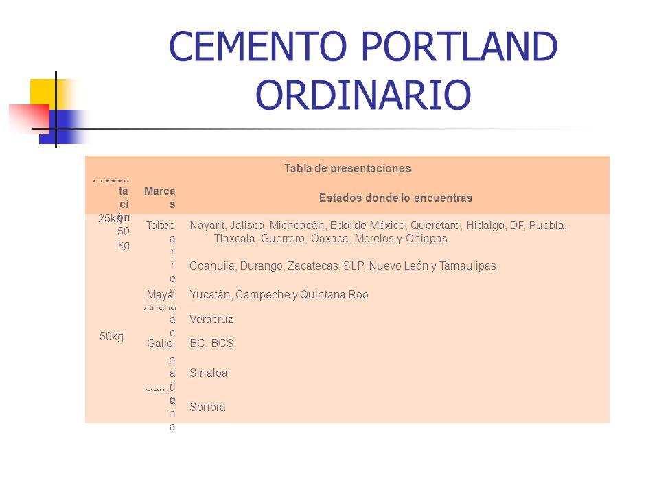 CEMENTO PORTLAND ORDINARIO Sonora Camp a n a Sinaloa Cente n a ri o BC, BCSGallo Veracruz Anáhu a c Yucatán, Campeche y Quintana RooMaya Coahuila, Dur