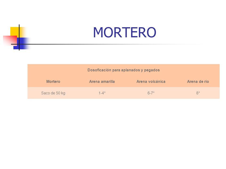 MORTERO 8*6-7*1-4*Saco de 50 kg Arena de ríoArena volcánicaArena amarillaMortero Dosoficación para aplanados y pegados