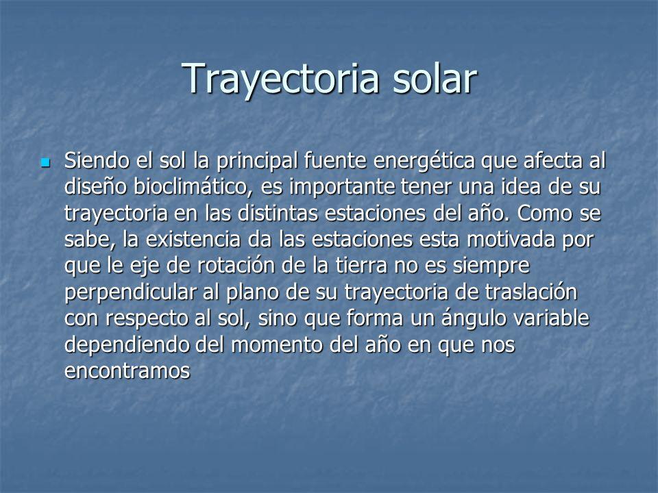 Trayectoria solar Siendo el sol la principal fuente energética que afecta al diseño bioclimático, es importante tener una idea de su trayectoria en la