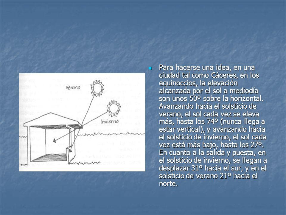 Que es un Heliodón El heliodón se puede definir como un modelo físico de simulación solar.