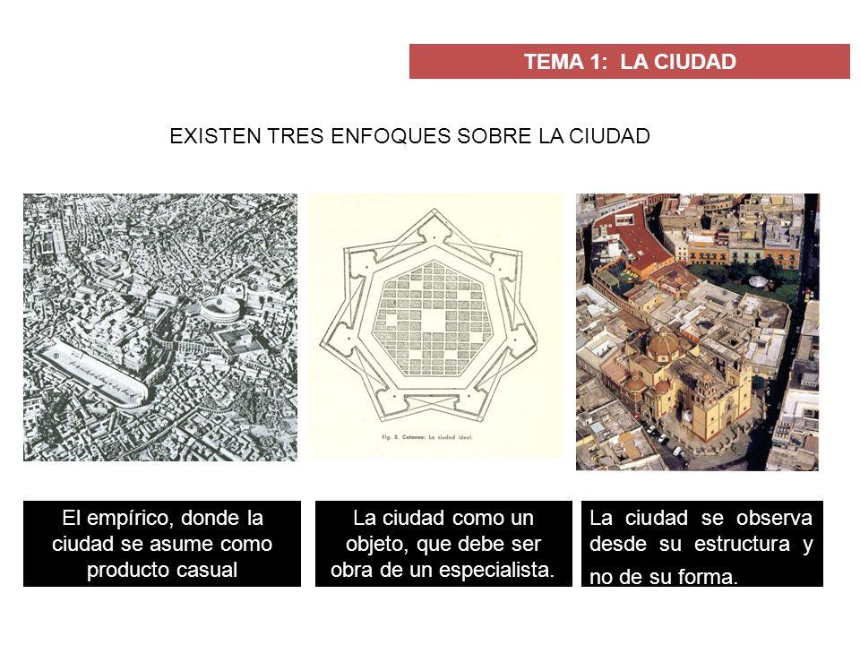 El empírico, donde la ciudad se asume como producto casual TEMA 1: LA CIUDAD EXISTEN TRES ENFOQUES SOBRE LA CIUDAD La ciudad como un objeto, que debe