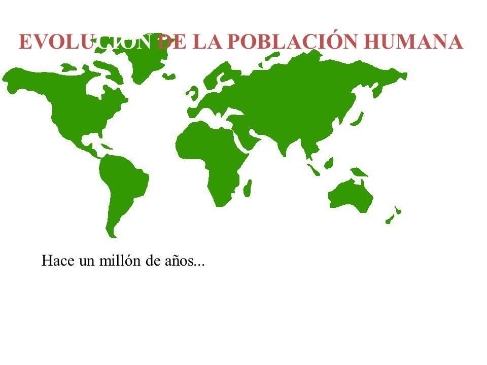 Hace un millón de años... EVOLUCIÓN DE LA POBLACIÓN HUMANA